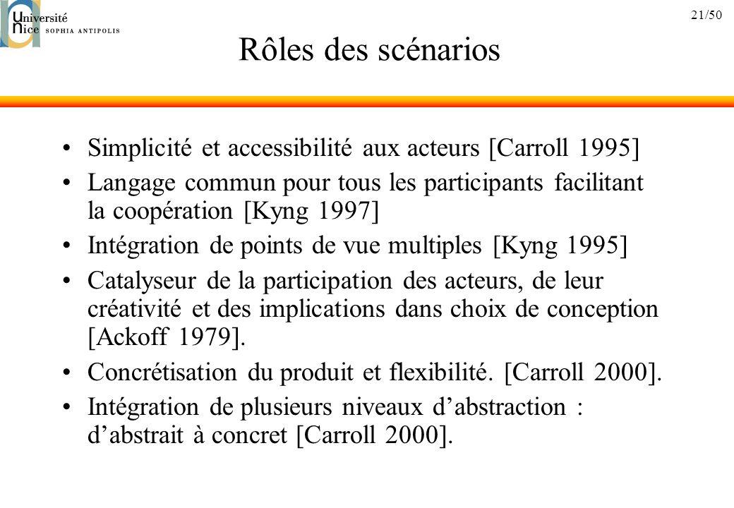 Rôles des scénarios Simplicité et accessibilité aux acteurs [Carroll 1995]